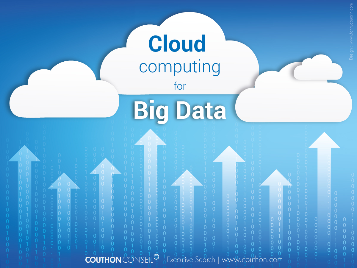Cloud Computing For Big Data  Couthon Conseil. Build Your Website Online Junk Cars Albany Ny. Life Insurance Of America Us Real Estate Tax. Medicare Gap Insurance Rates. Building Inspection Sydney Travel Max Nursing. Freedom Debt Management Archstone Nyc Rentals. Develop Ecommerce Website Car Insrance Quotes. Euthanasia Technician Certification. Credit Card To Use Online Healthy Snack Tips