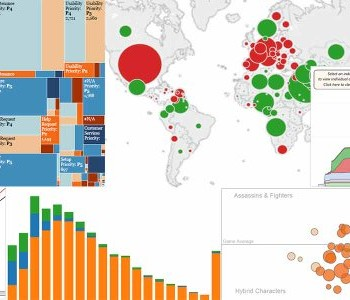 DataViz Interview Tableau - Couthon Conseil - Recrutement Data et Digital