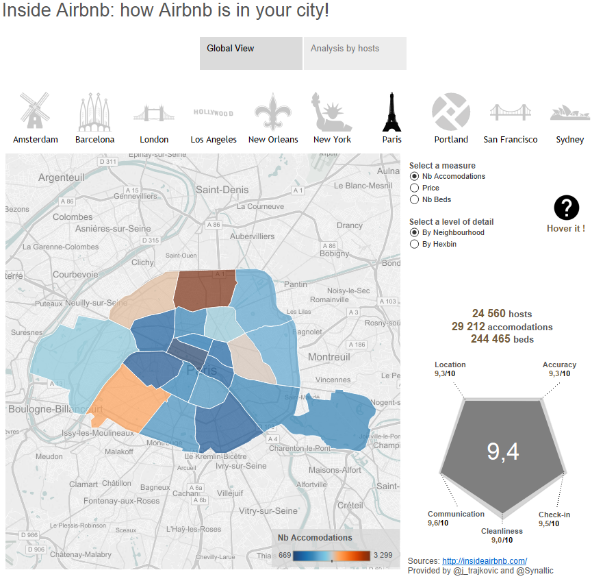 Inside Airbnb - Paris - Couthon Conseil Recrutement Data et Digital