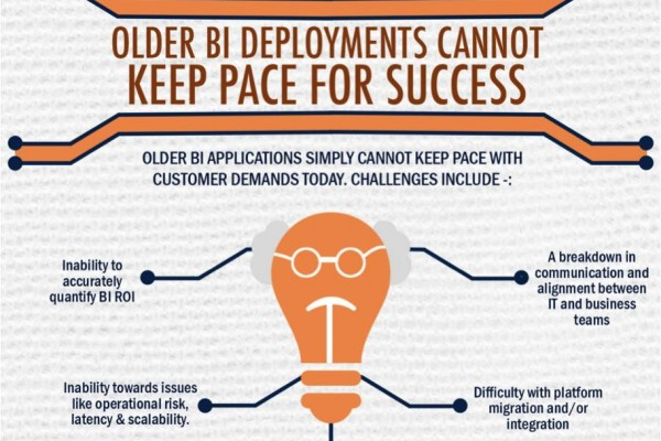 Older BI Deployments cannot keep pace for Success - Ronald van Loon - Cabinet Couthon Conseil Big Data Science Recrutement